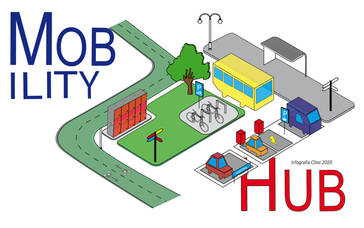Studio sul Mobility Hub – Online i video dei webinar della mobilità