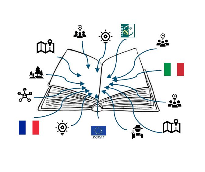 Indagine di mercato informale per progetto «Riconquista territoriale agricola e silvicola: una guida di buone pratiche»