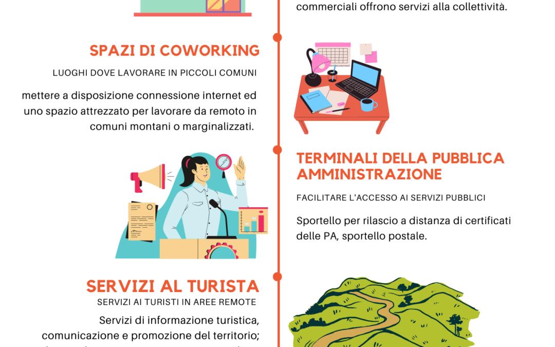 """Botteghe dei servizi"" – Regione Piemonte raccoglie manifestazioni di interesse"